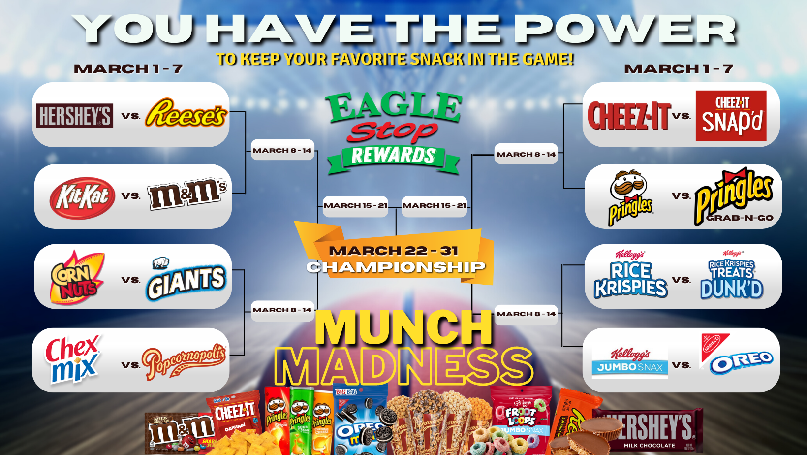 The Snacks with the MOST redemptions move to the next round!